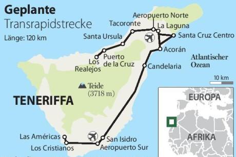 Gale - Plan Tenerife Maglev
